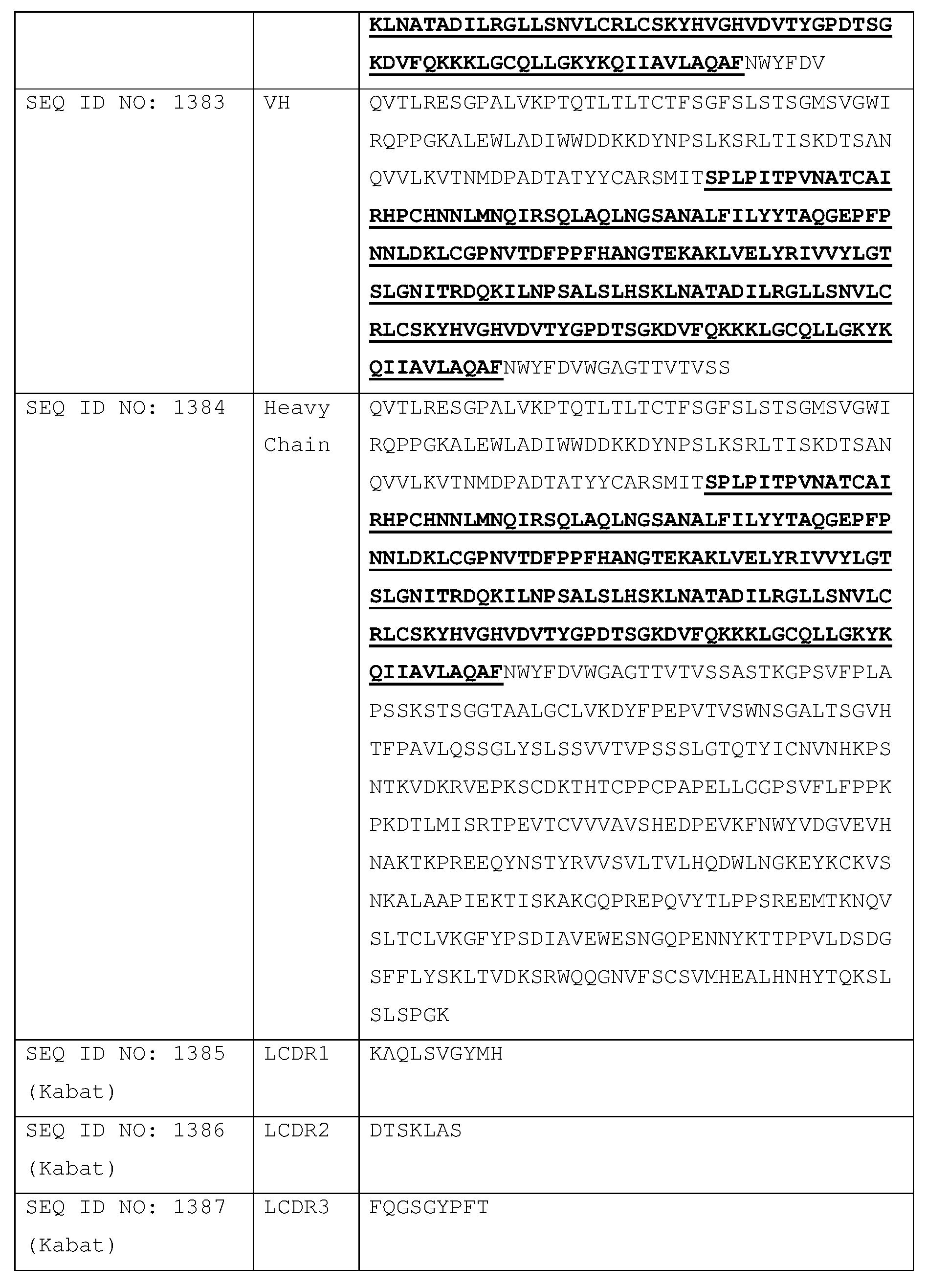 Figure imgf000249_0001