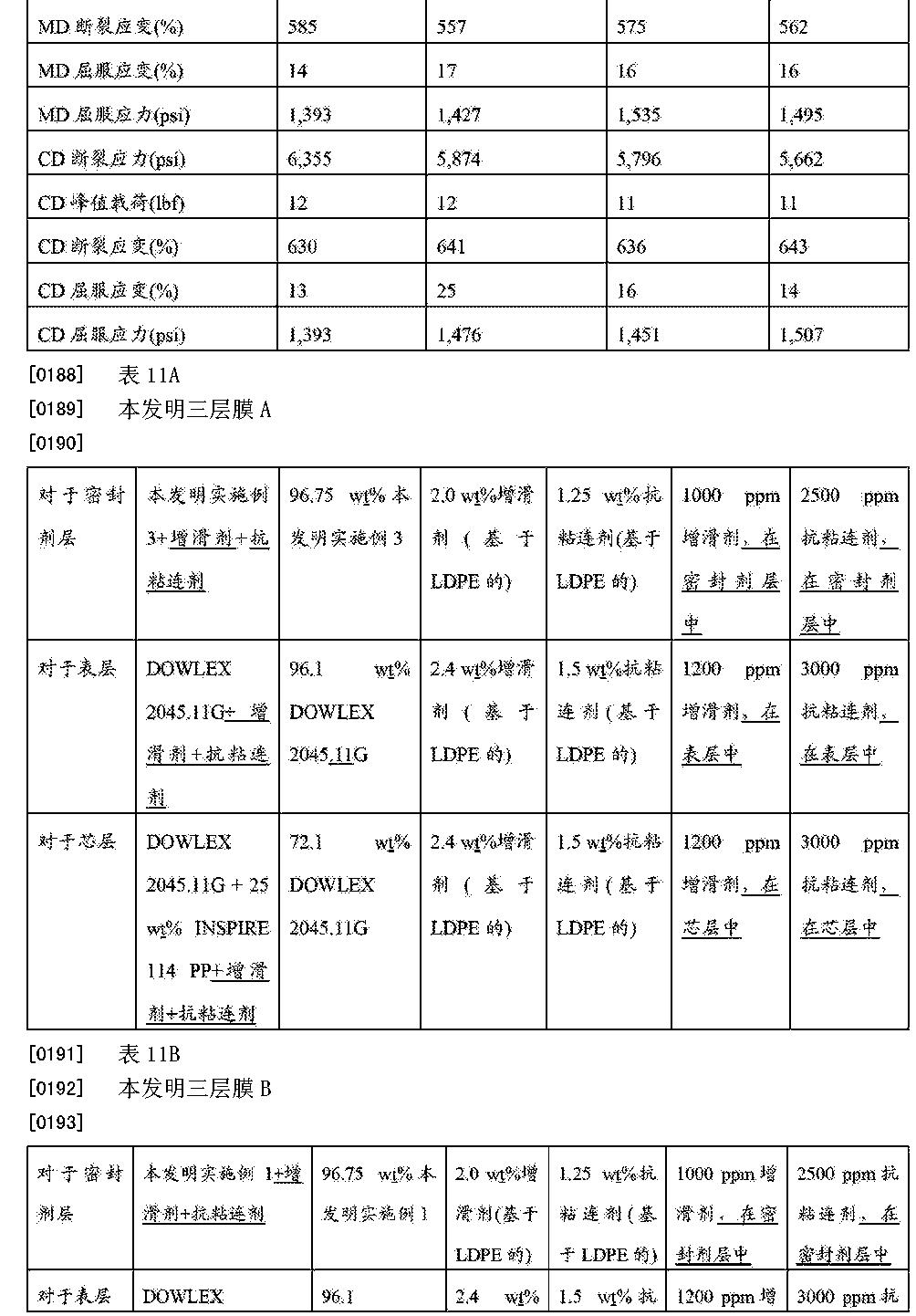 Figure CN103038281BD00321