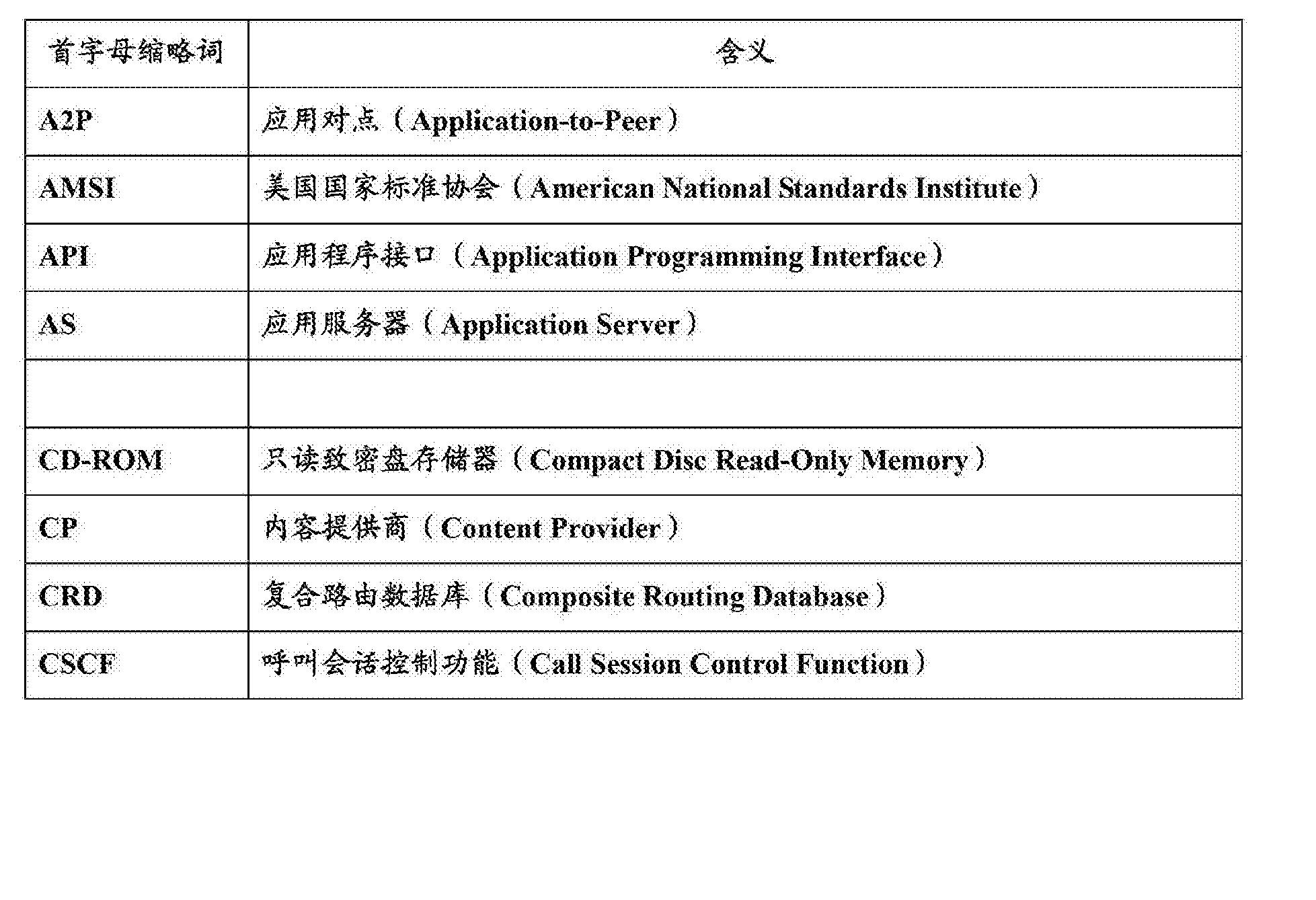 Figure CN103210385BD00171