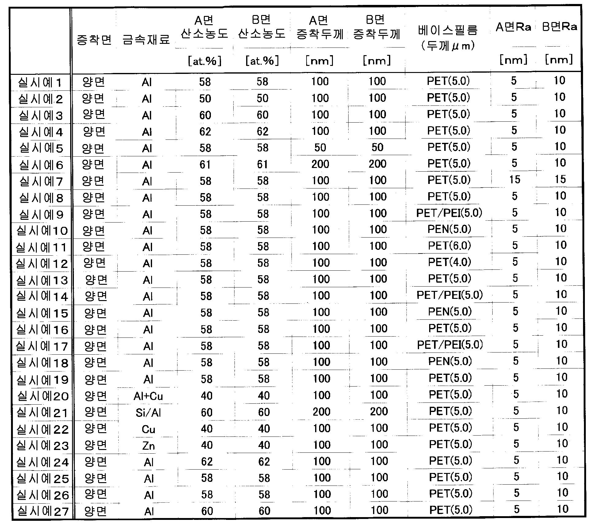 Figure 112008020477754-PCT00009