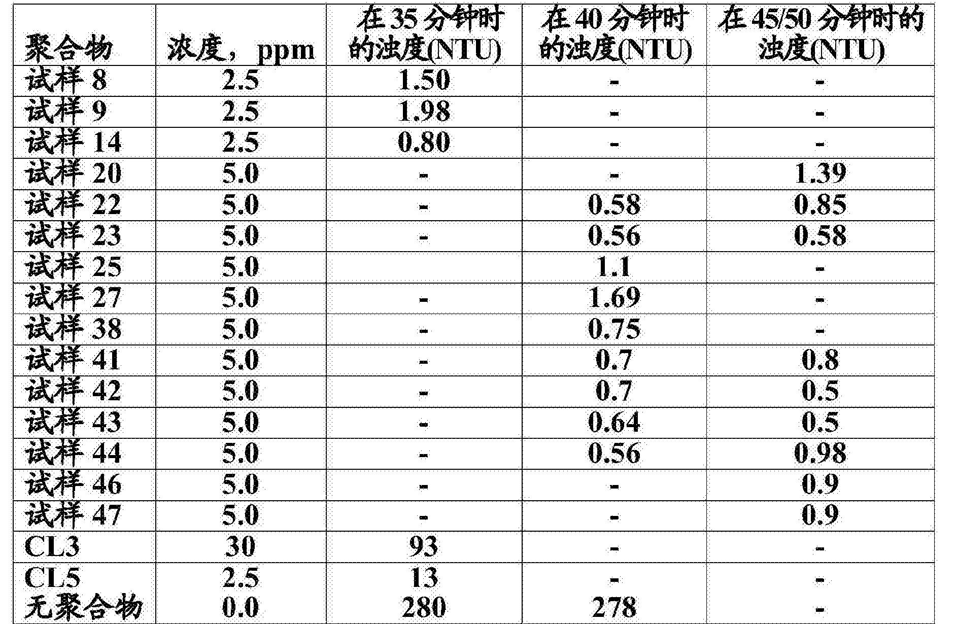 Figure CN106574018AD00491