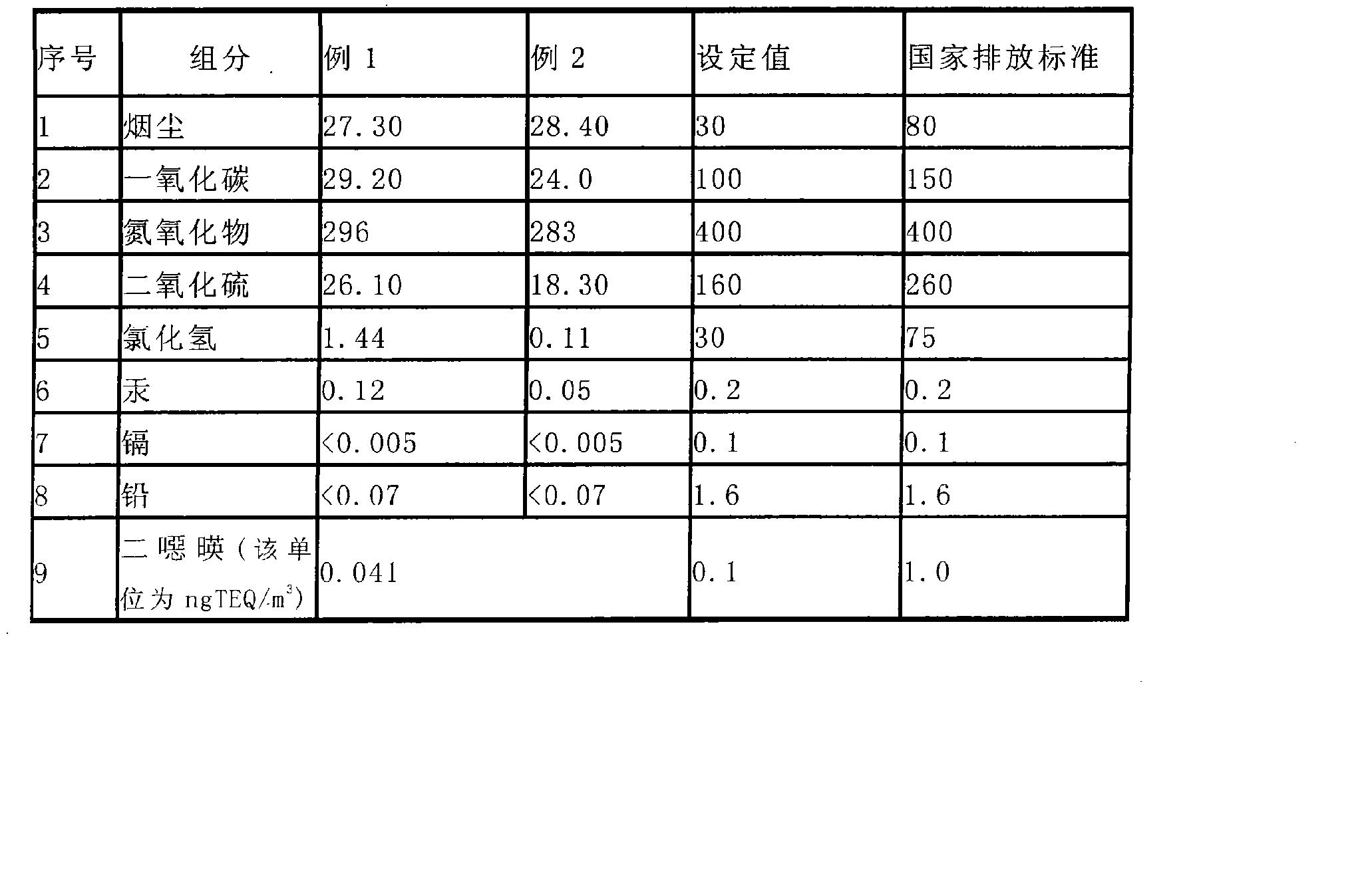 Figure CN101342458BD00081