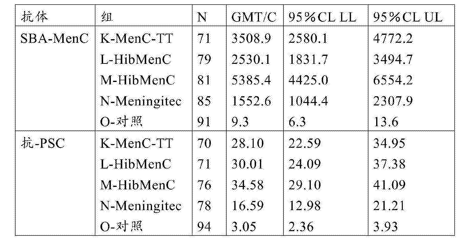 Figure CN102526723BD00271
