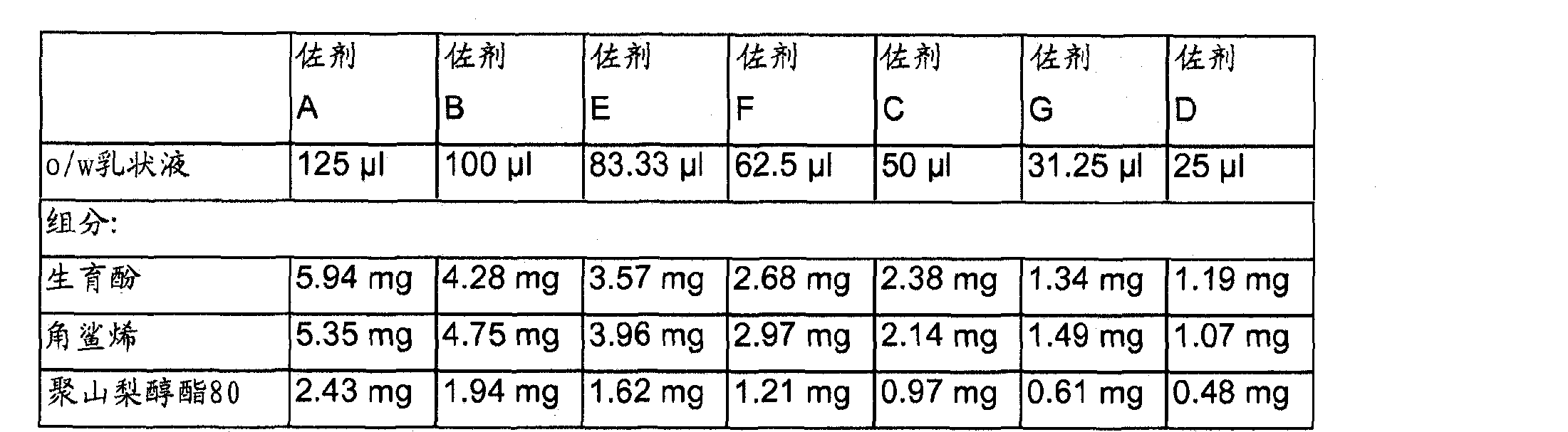 Figure CN102099052AD00081