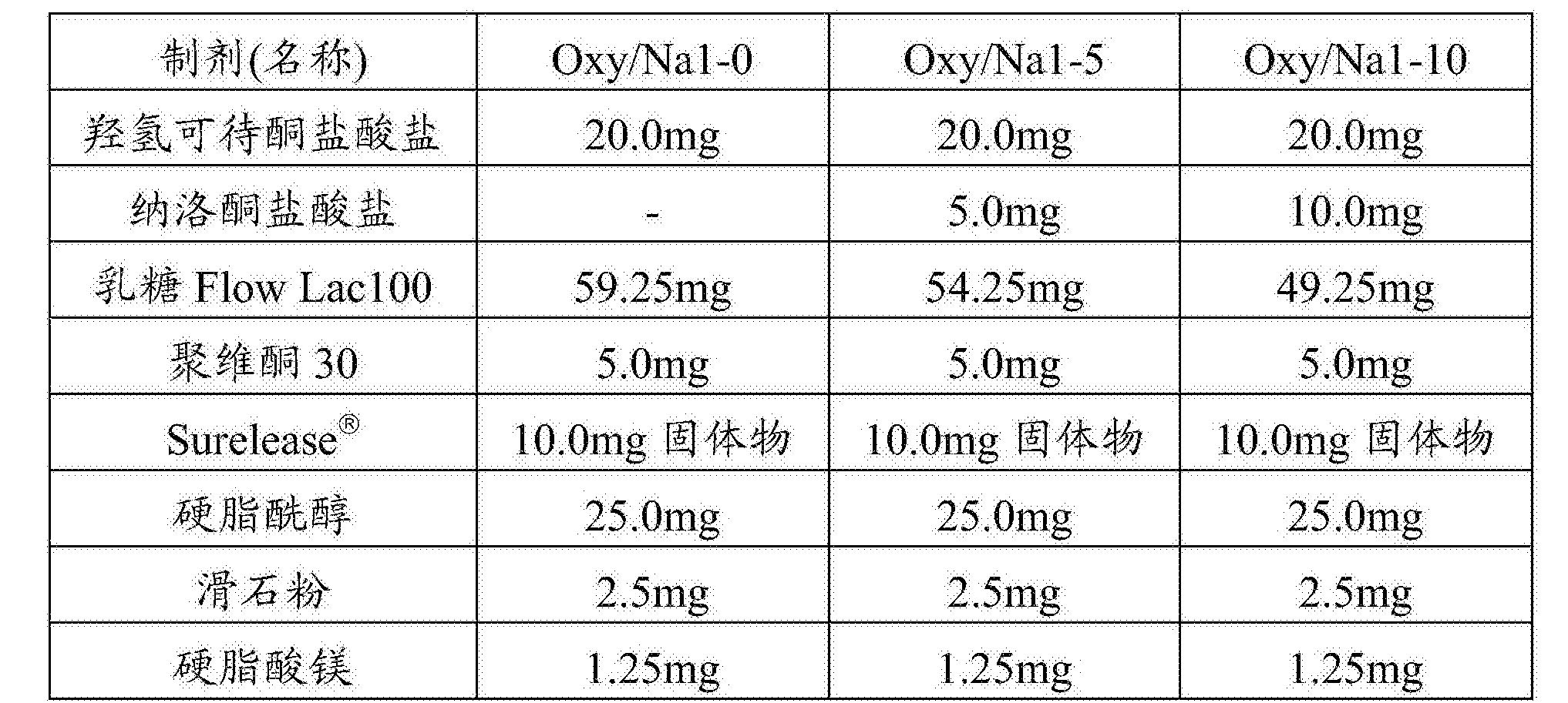 Figure CN107669681AD00131