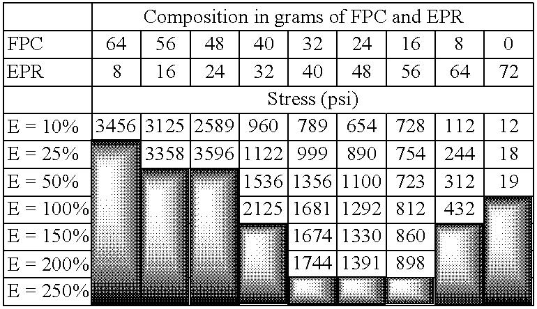 Figure US06982310-20060103-C00011