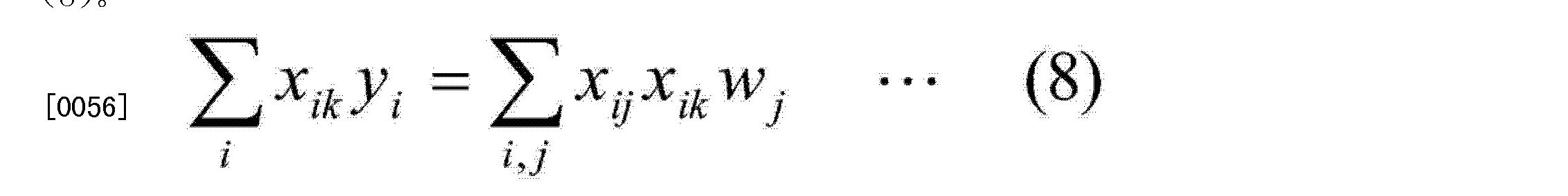Figure CN104079818AD00095
