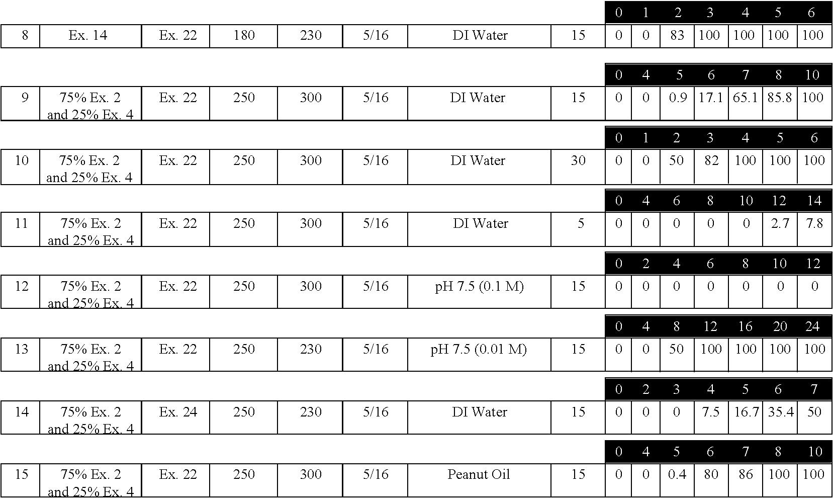 Figure US07887841-20110215-C00002