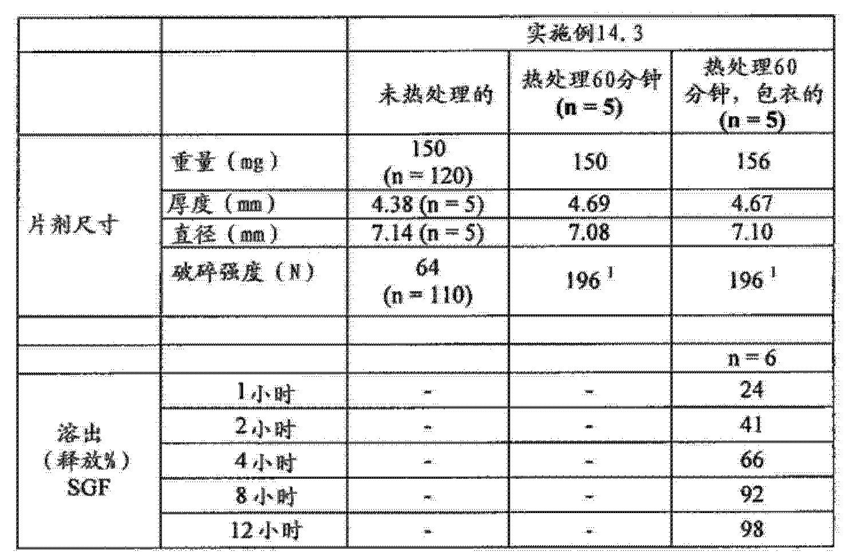 Figure CN102743355BD01102
