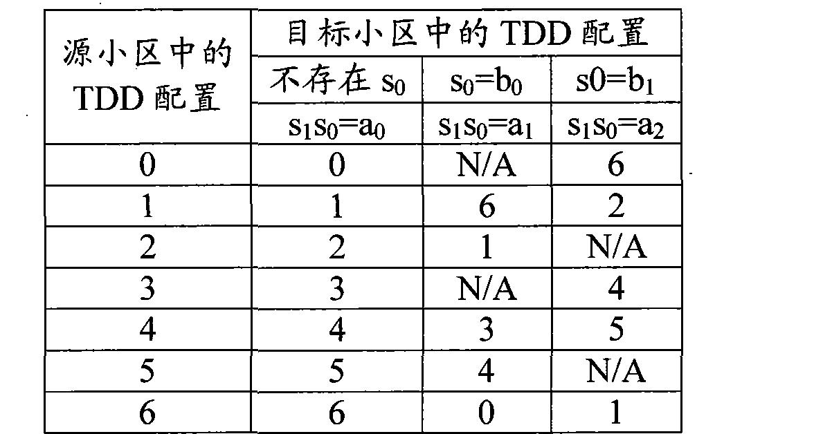 Figure CN101926214BD00181