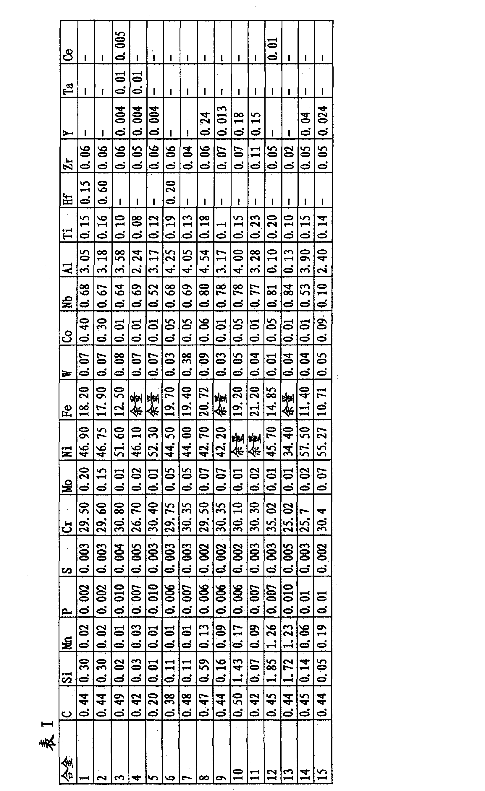 Figure CN102187003AD00091