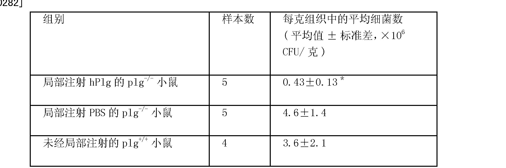 Figure CN101573134BD00331