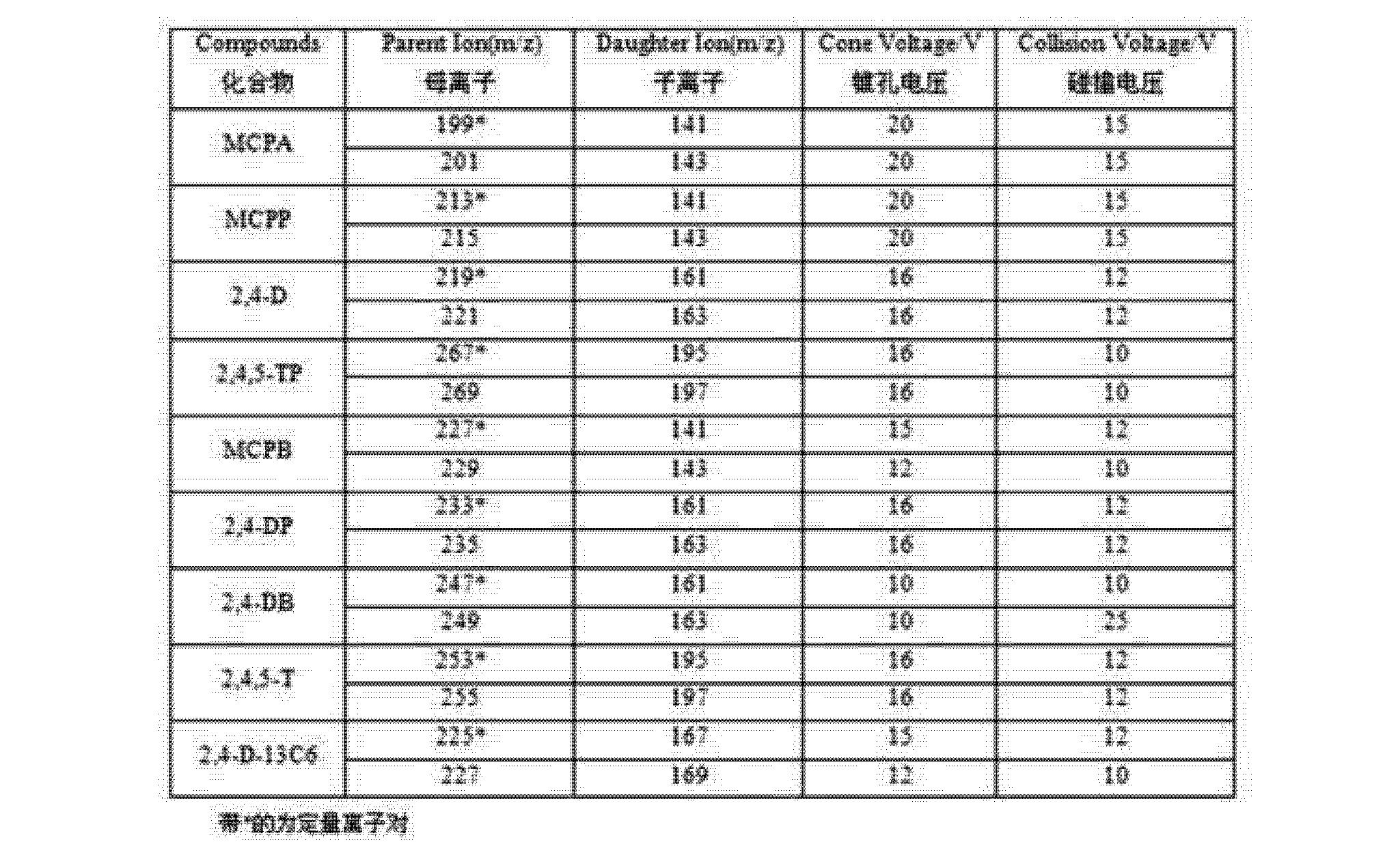 Figure CN103226138BD00101