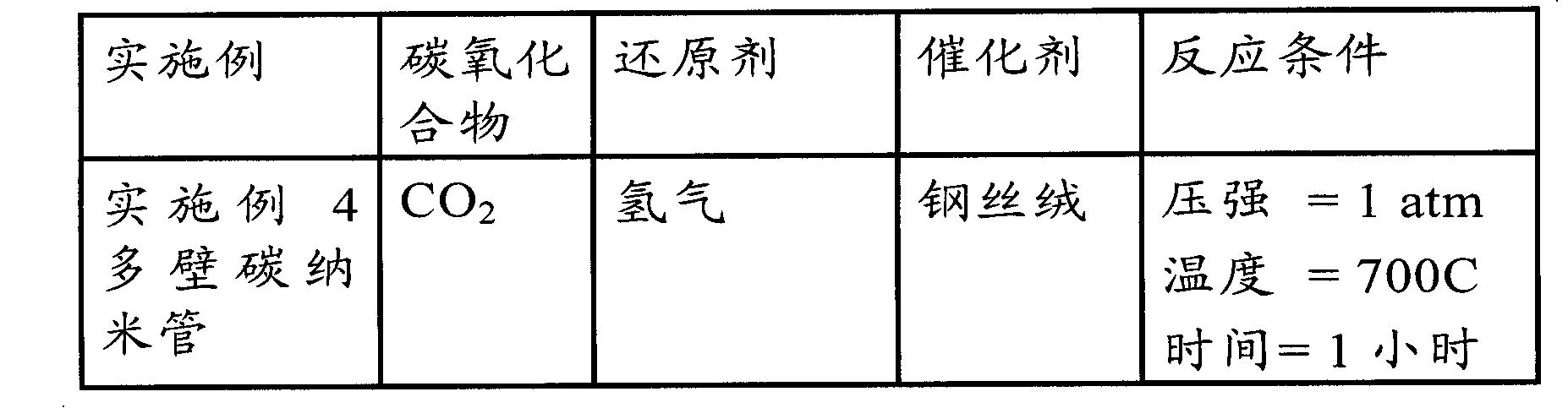 Figure CN102459727BD00251