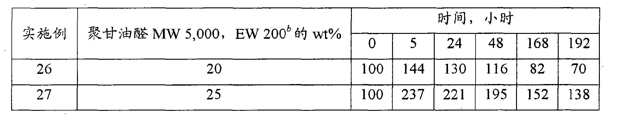Figure CN102365101AD00291