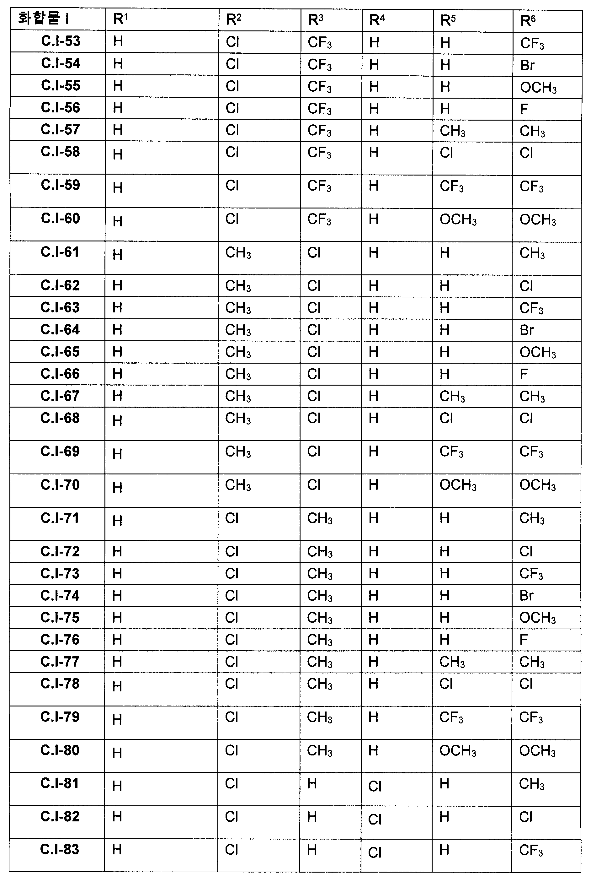 Figure 112009060332816-PCT00010