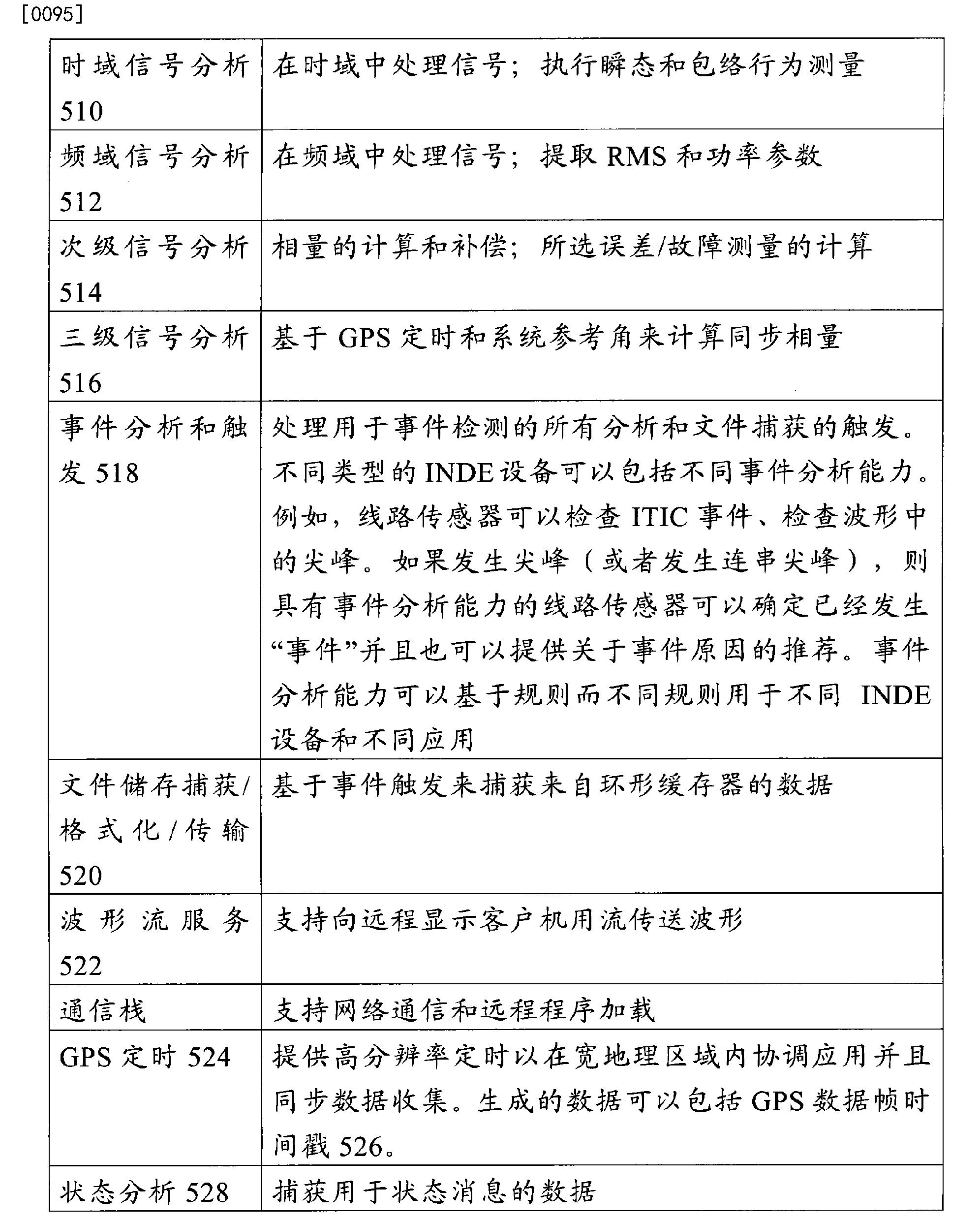 Figure CN103762723BD00211