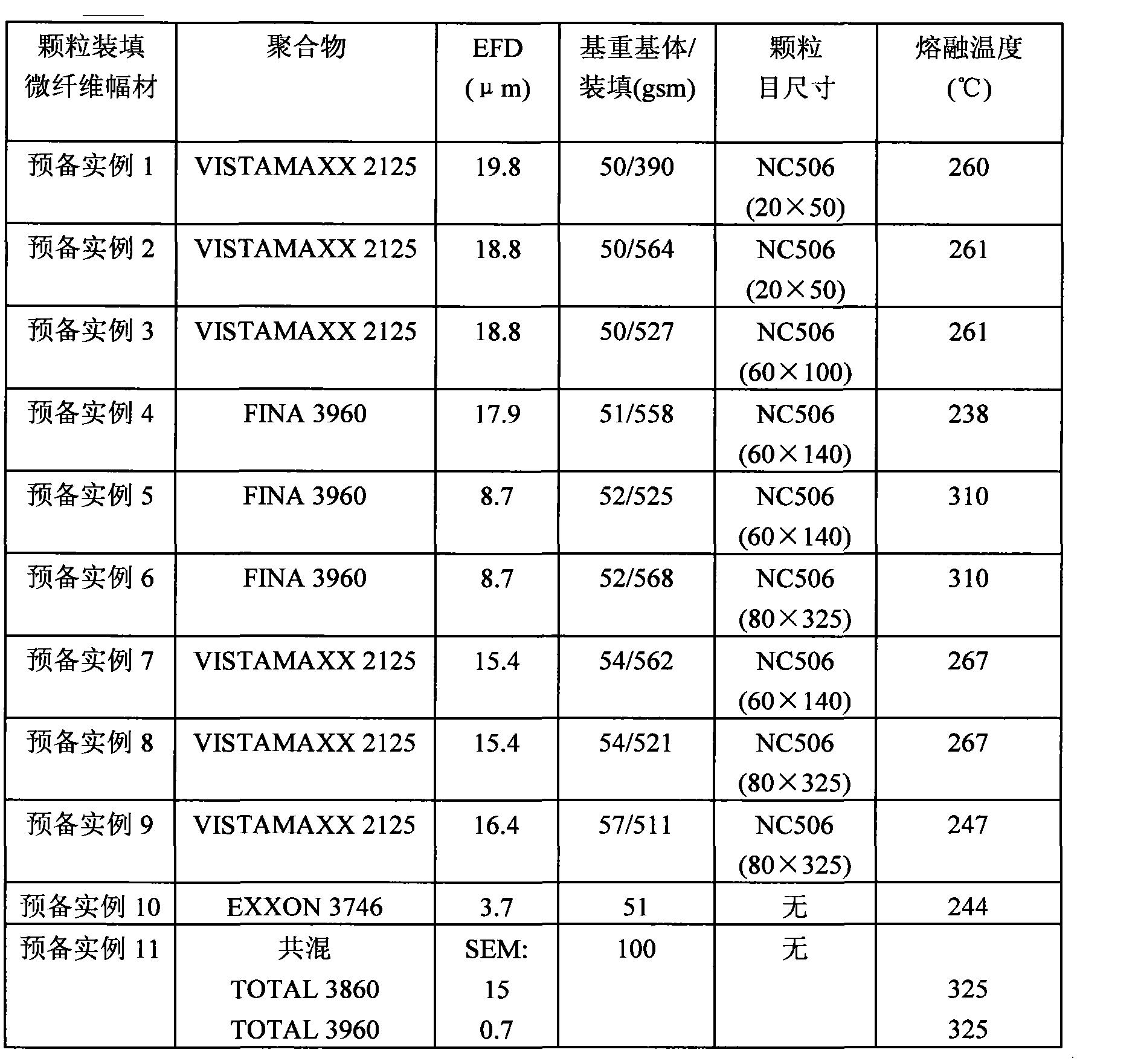 Figure CN101952210BD00281