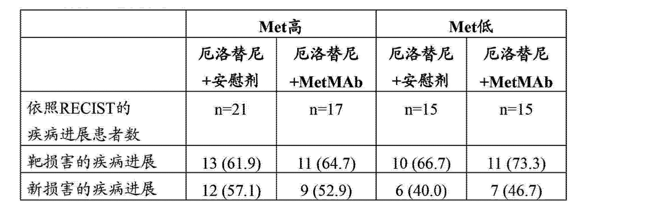 Figure CN103221825AD00651