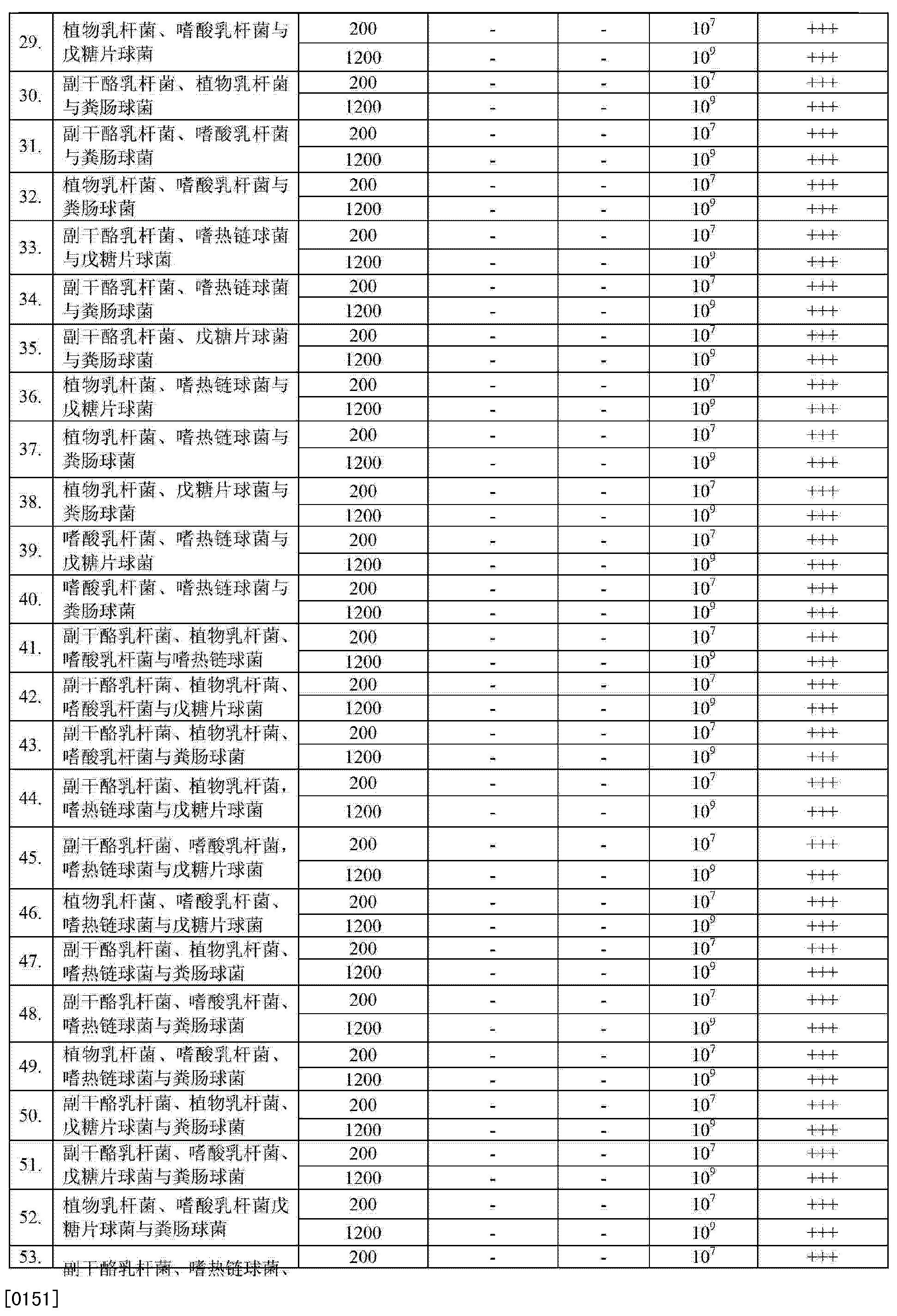 Figure CN103652995AD00191
