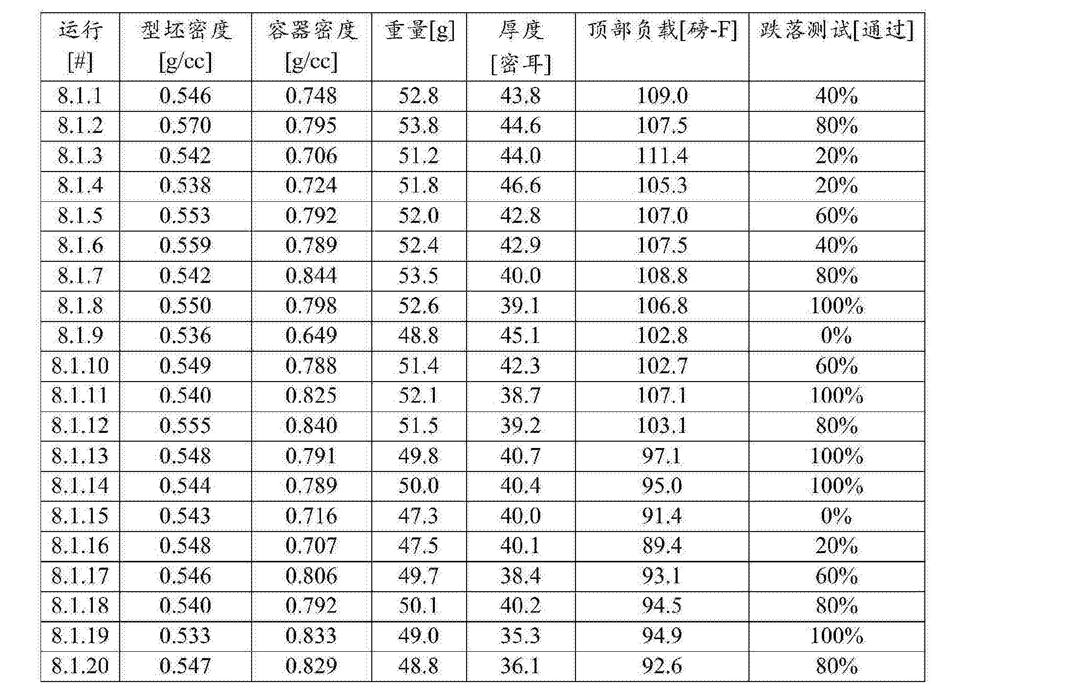 Figure CN105517775AD00381