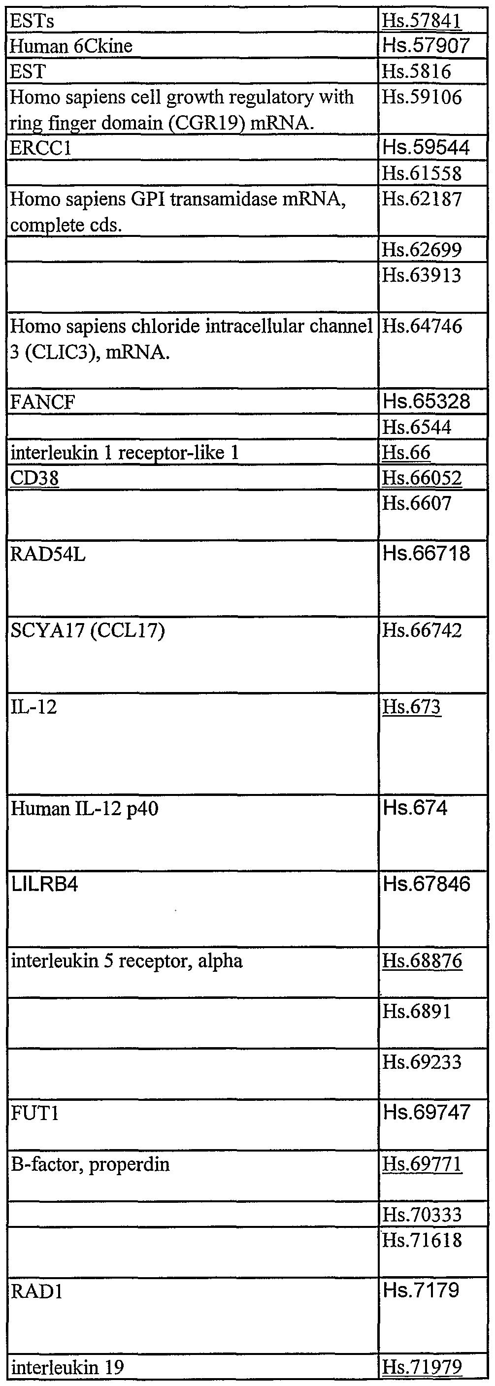 Astounding Wo2002057414A9 Leukocyte Expression Profiling Google Patents Wiring 101 Bdelwellnesstrialsorg