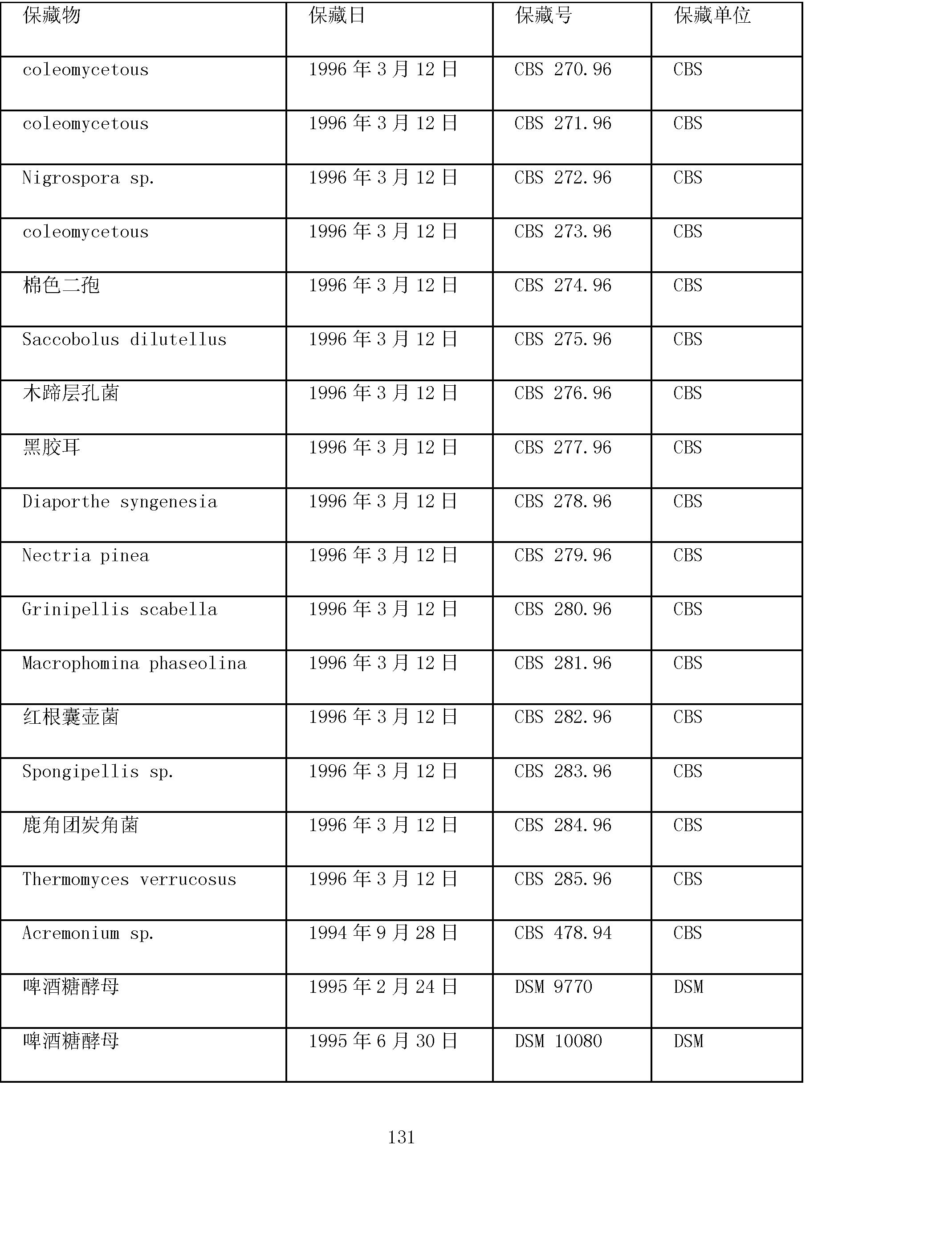 Figure CN102146362AD01311