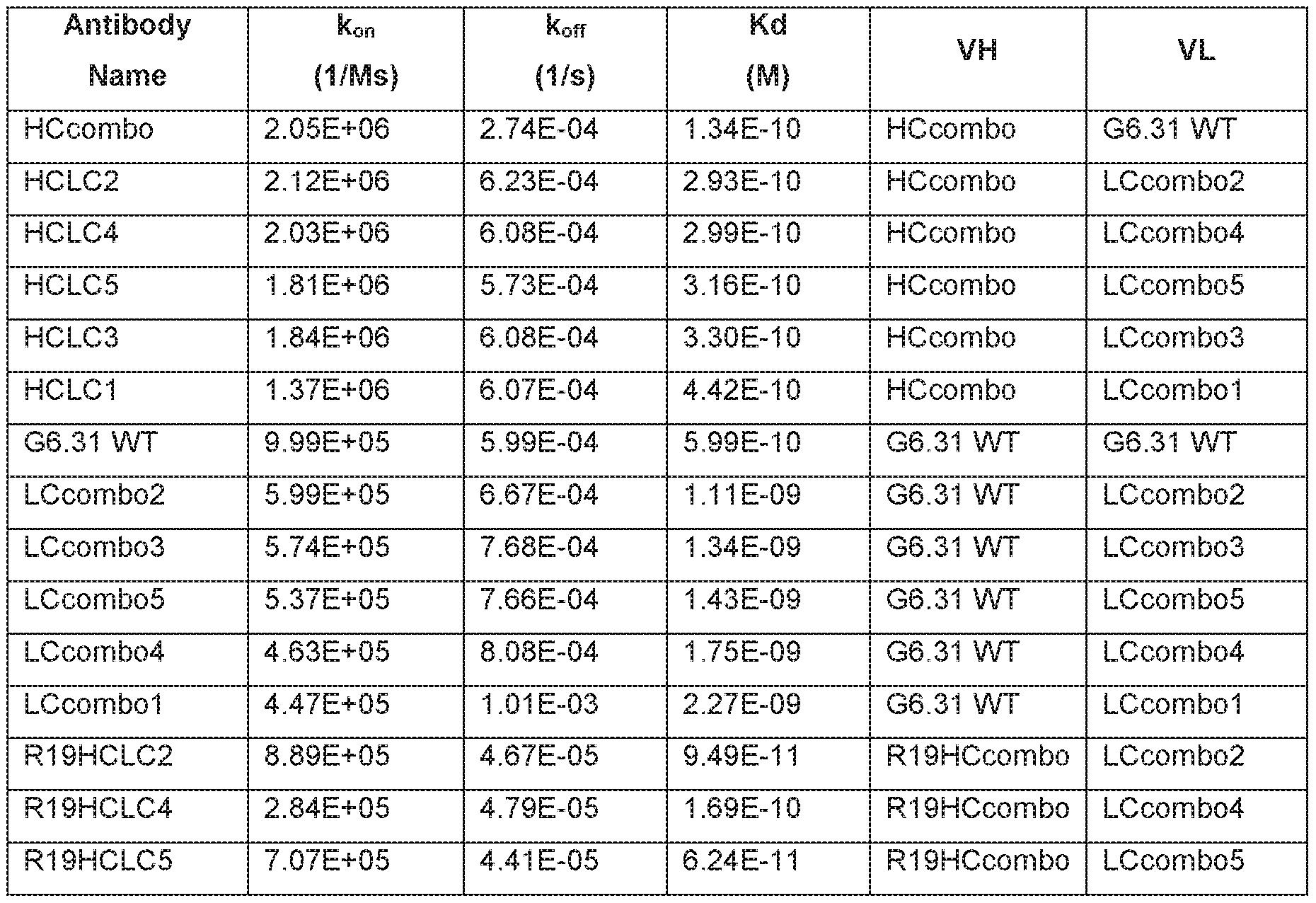 Figure imgf000137_0002
