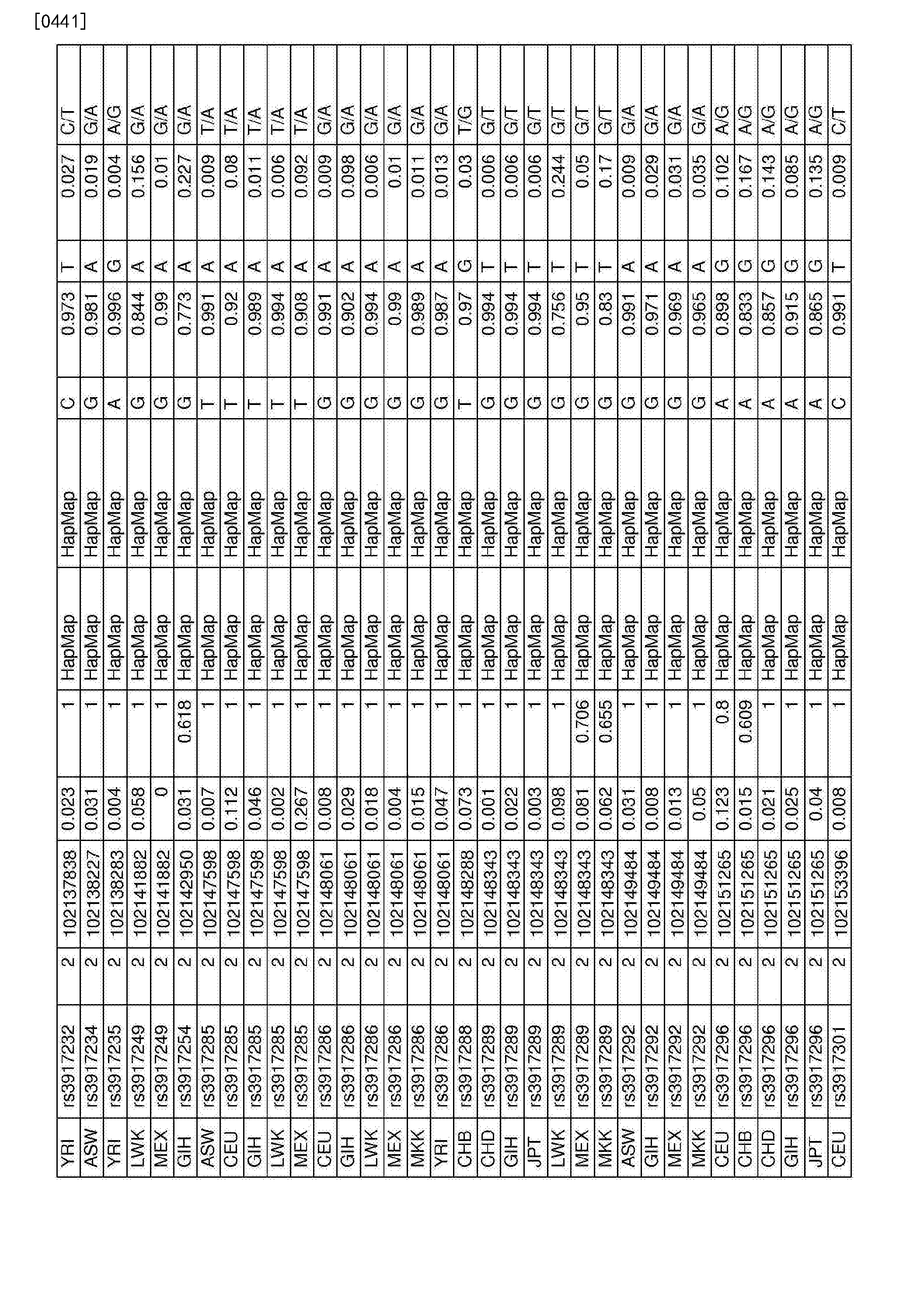 Figure CN107109494AD01121