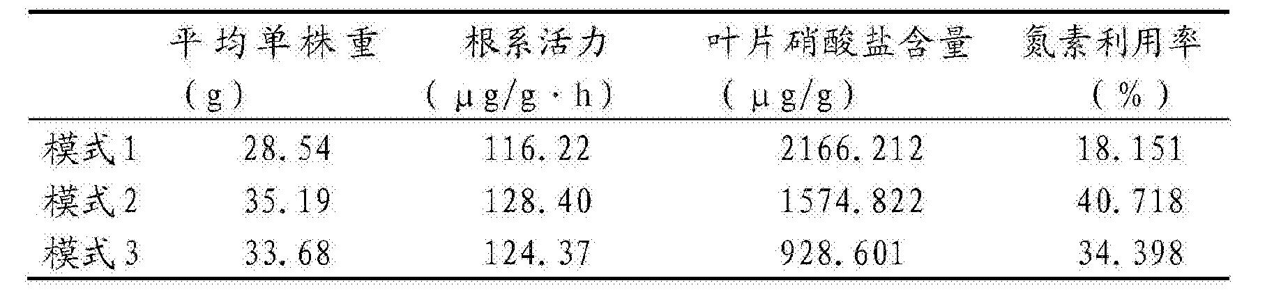 Figure CN104756841BD00111