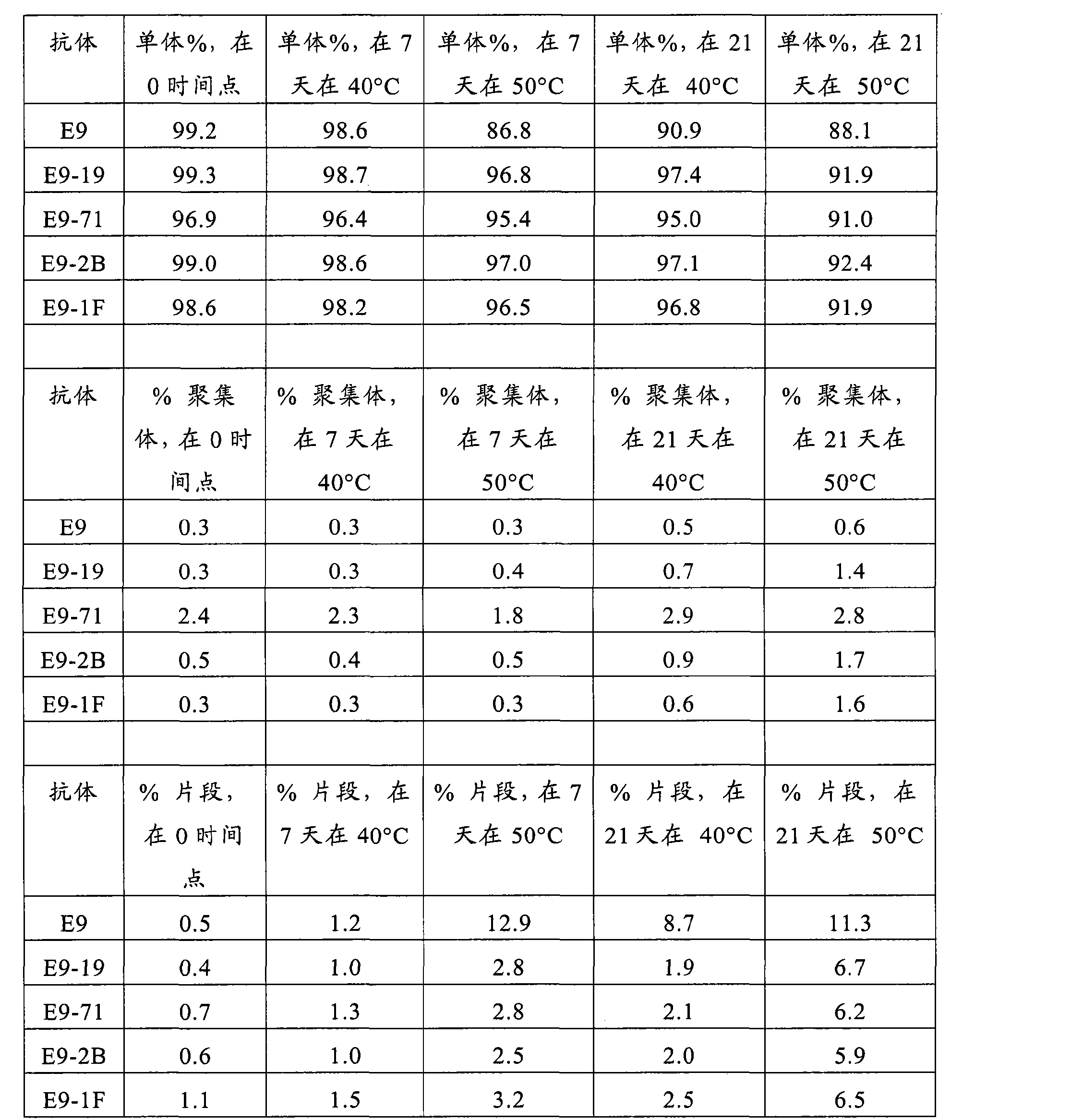 Figure CN102741288AD01481