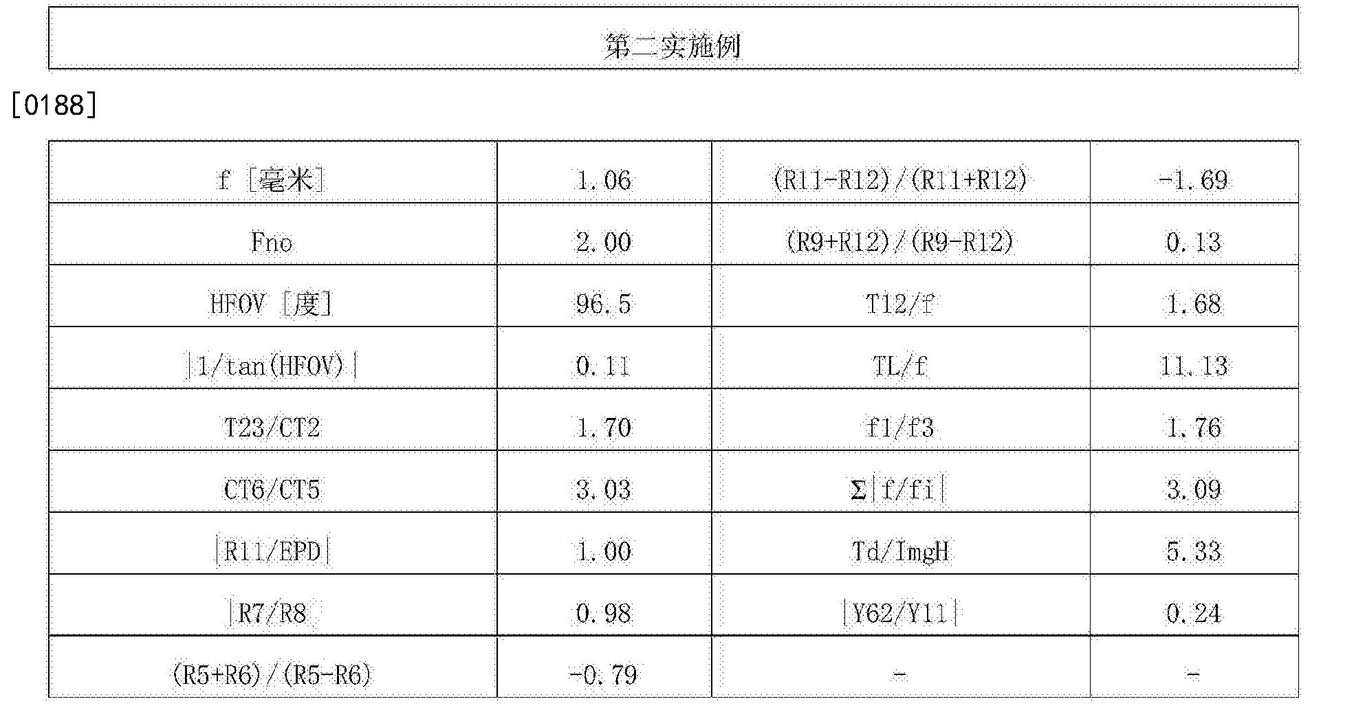 Figure CN107305283AD00182
