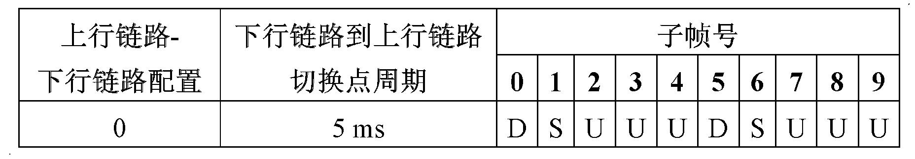 Figure CN102577223BD00121