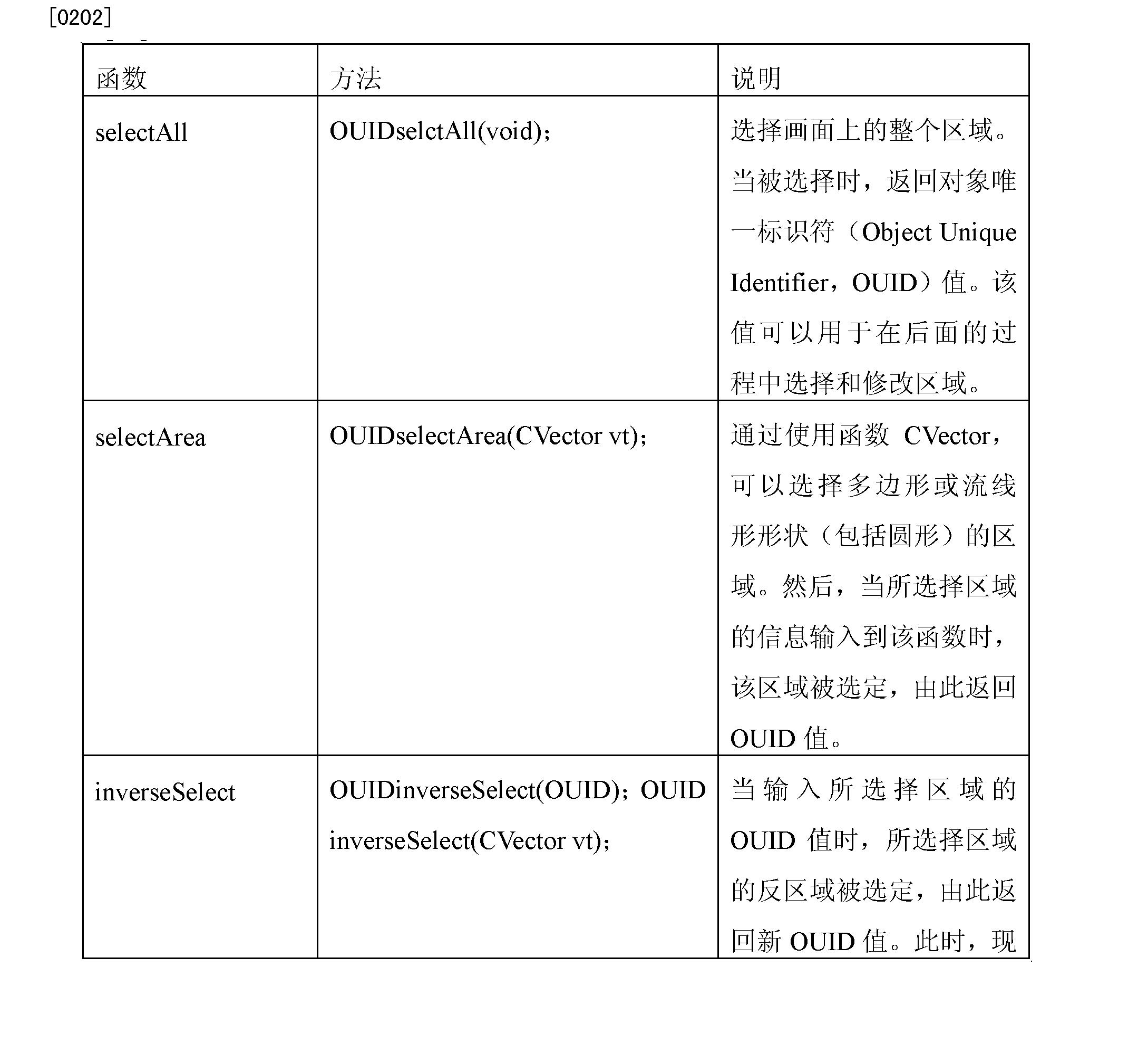 Figure CN102210158BD00241