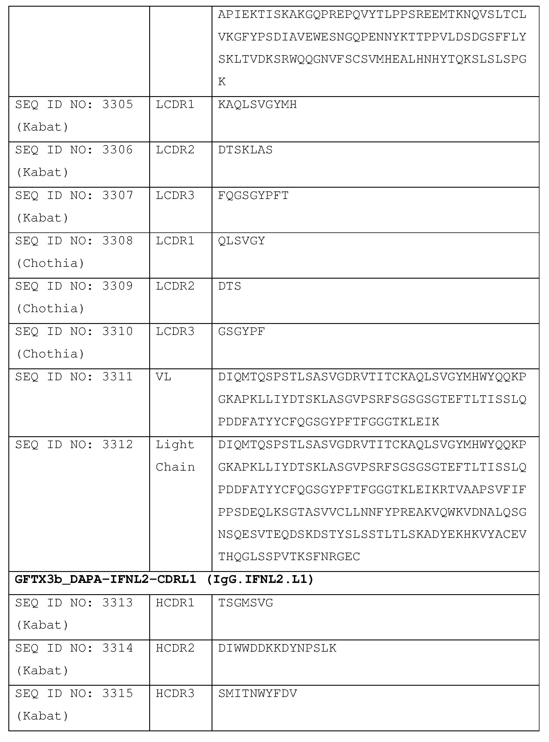 Figure imgf000489_0001