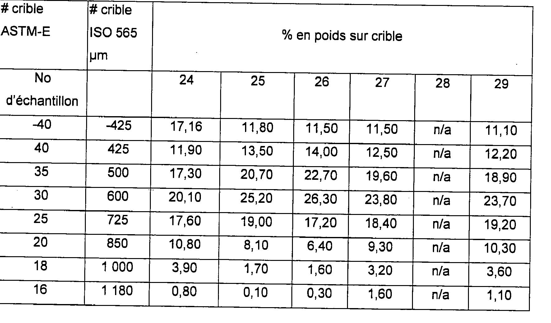 Figure LU91109A1D00442