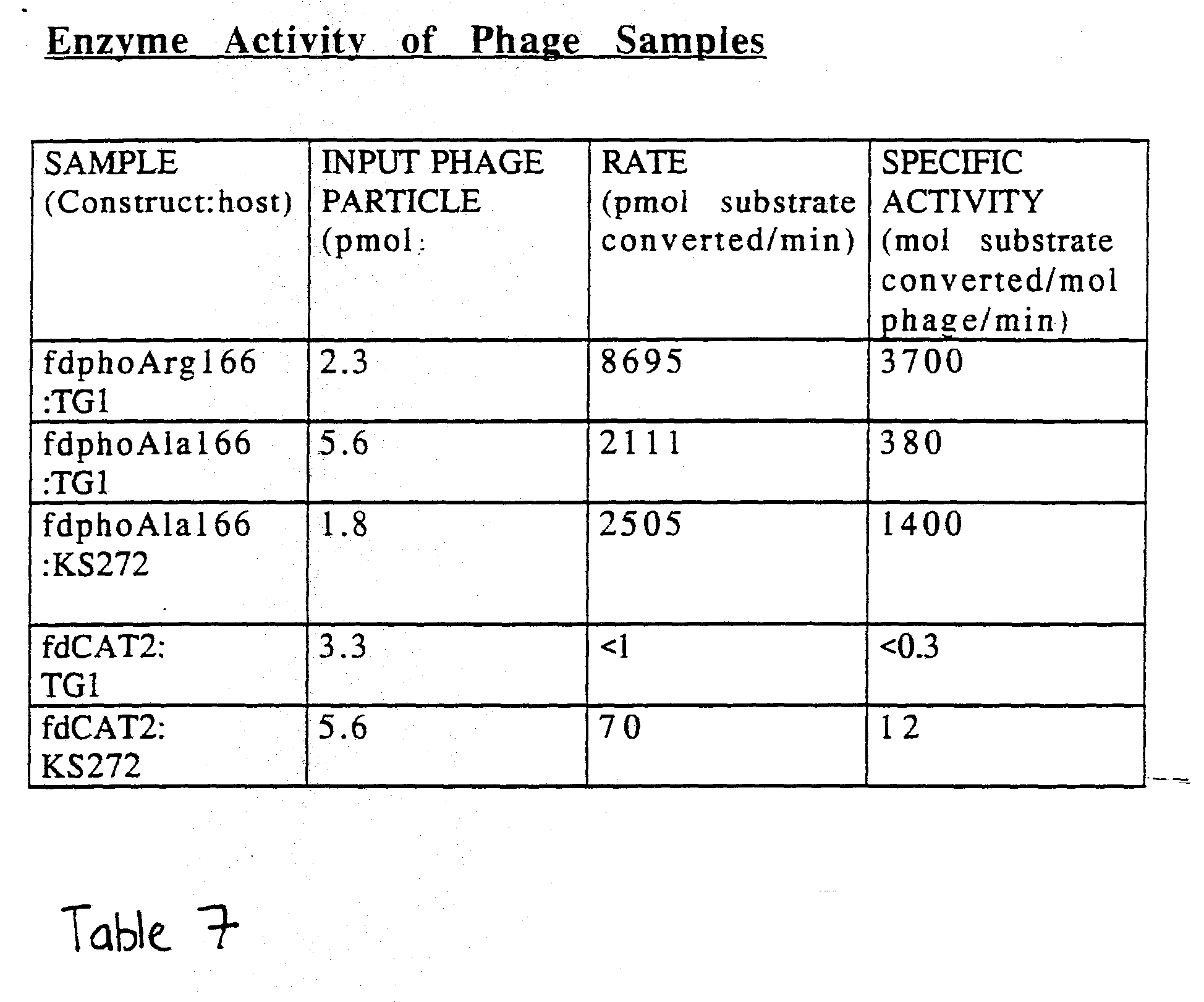 WO A1 Methods for producing members of specific binding