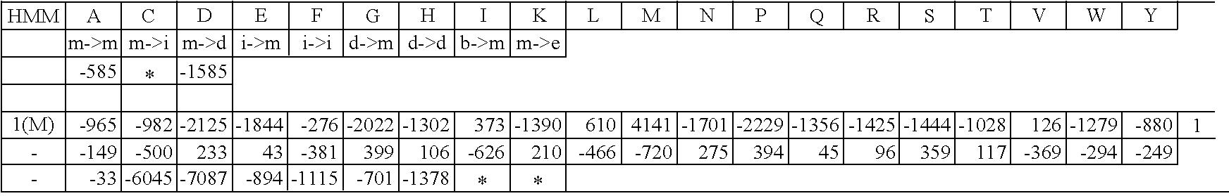 Figure US08962298-20150224-C00002