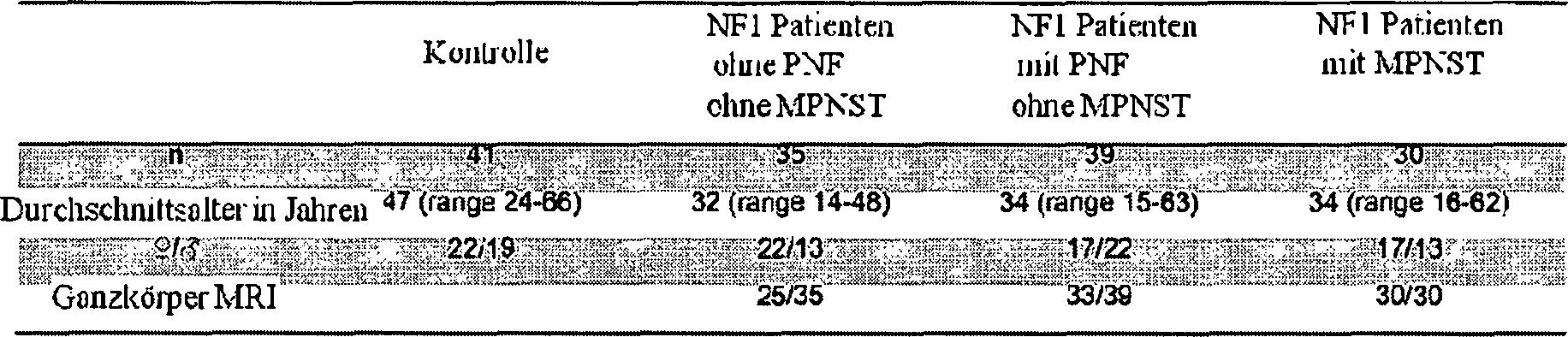 Figure DE102012020496A1_0002