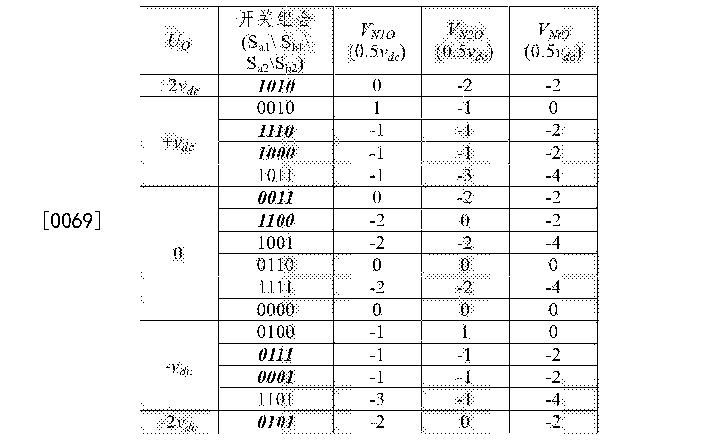 Figure CN105450059BD00081