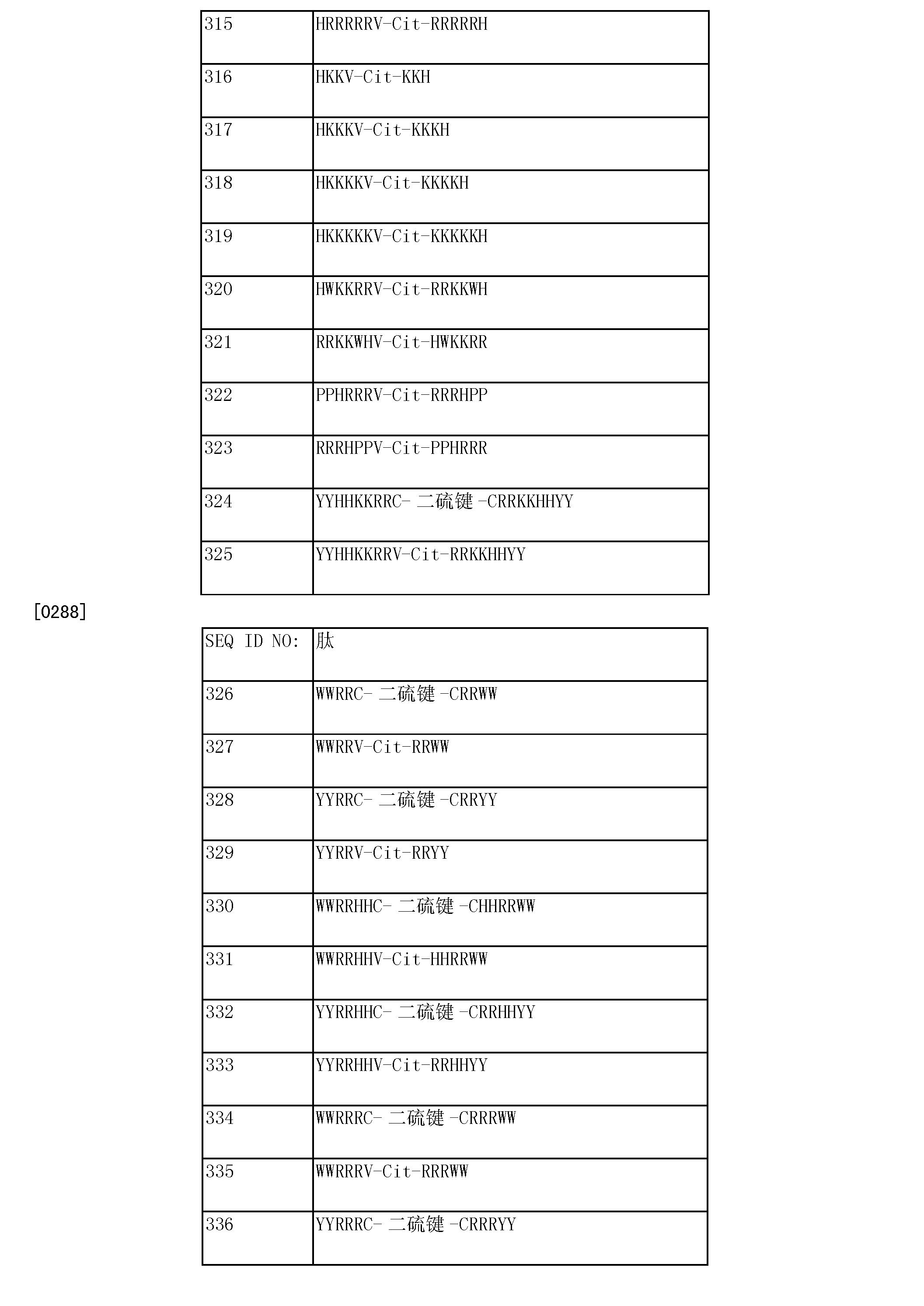 Figure CN104382853AD00381