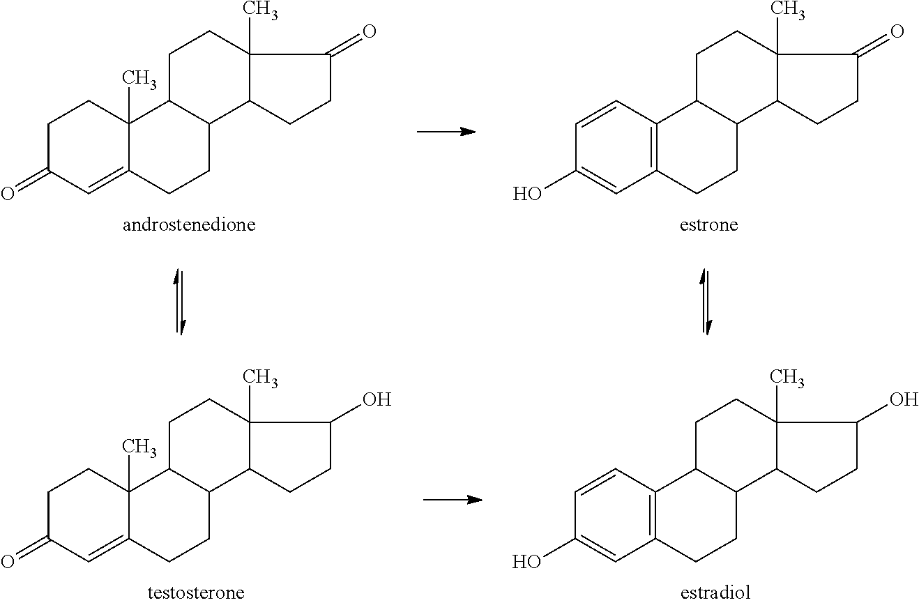 US9676811B2 - Testosterone derivatives with a carboxyalkyl