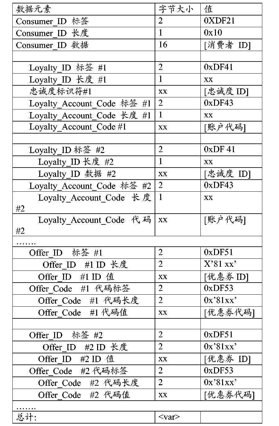Figure CN104584043AD00191