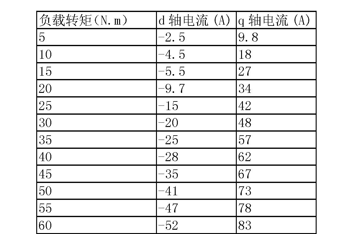 Figure CN103427752AD00051