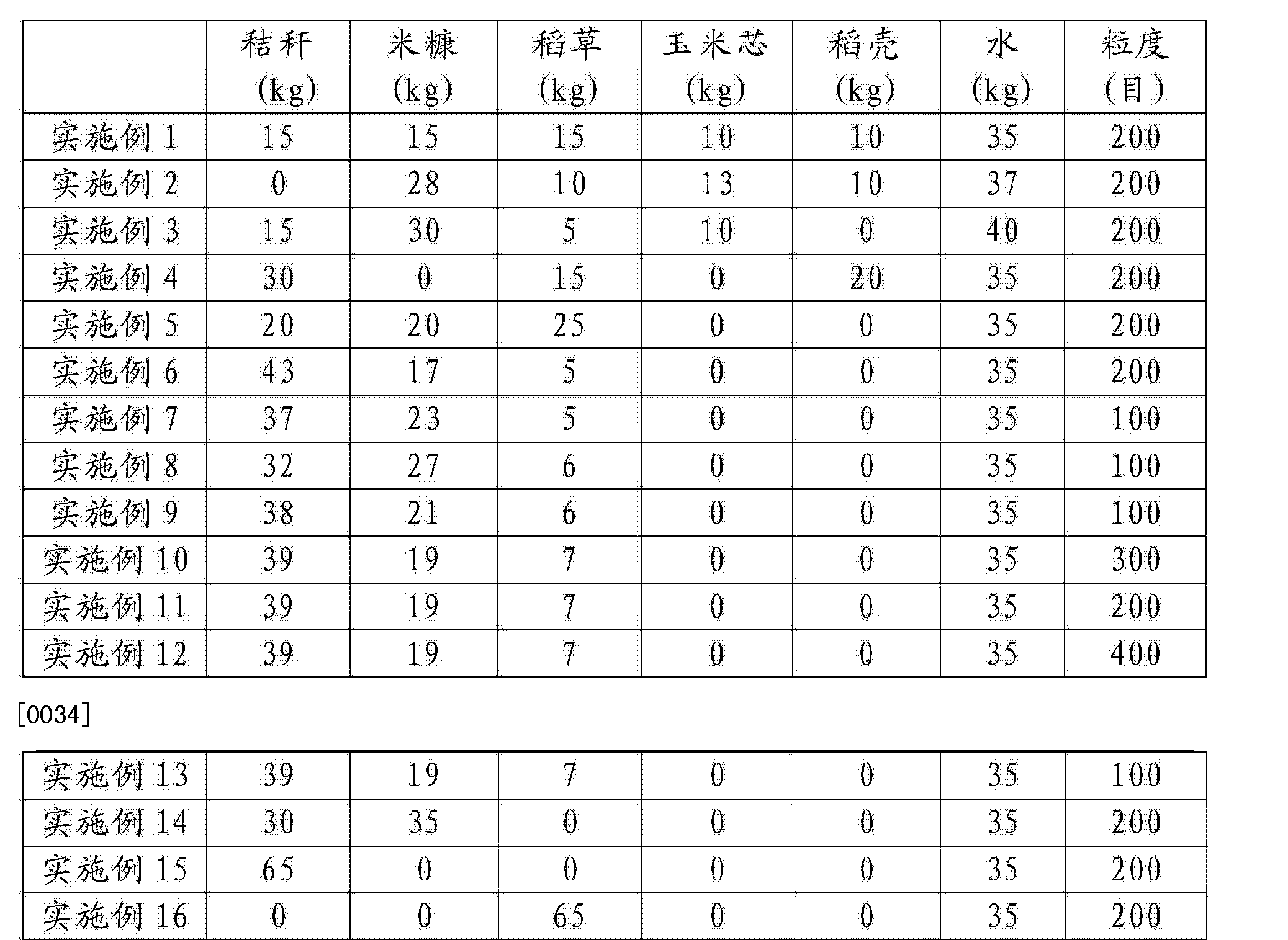 Figure CN104003520AD00061