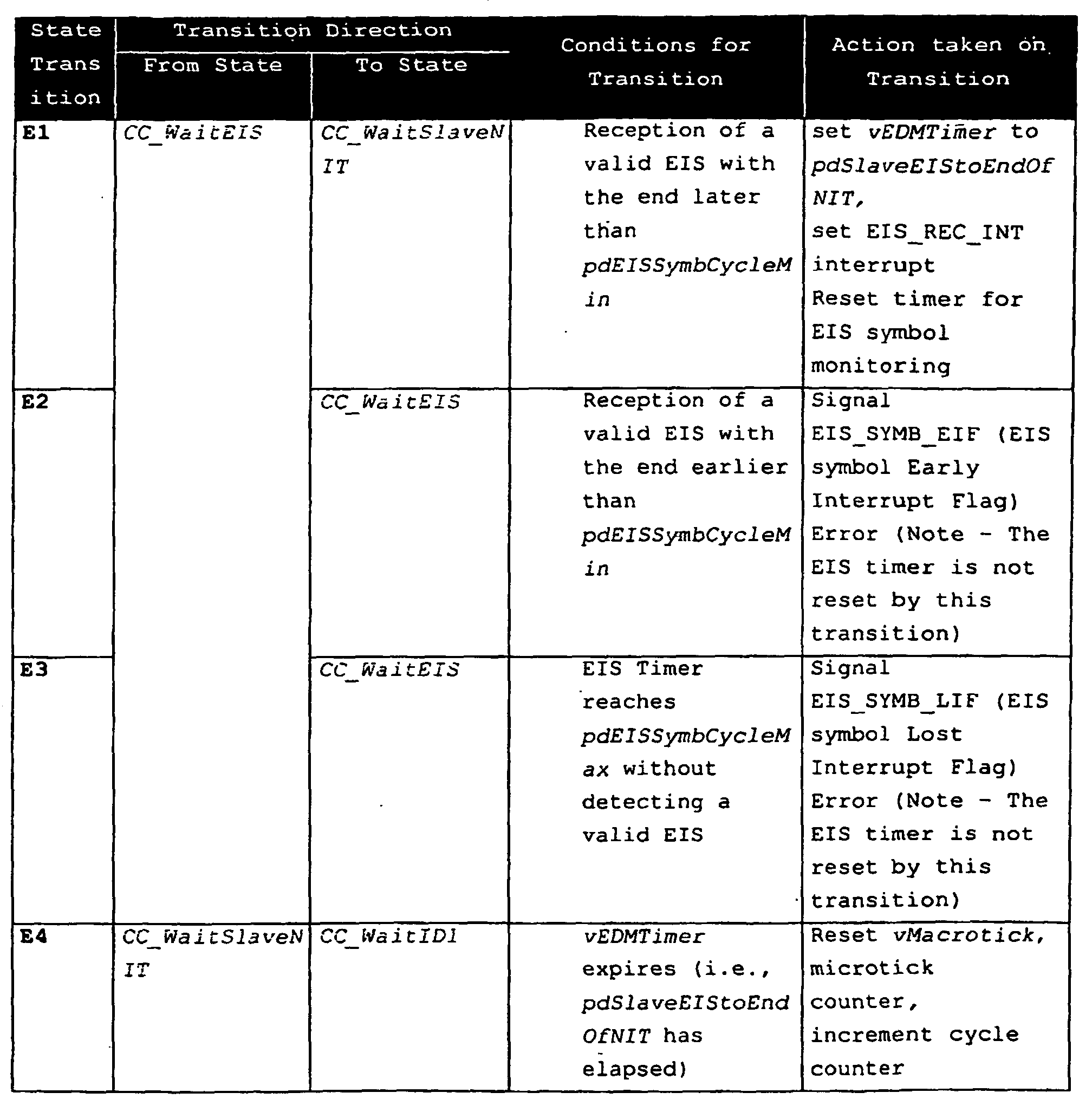 Figure 04870001