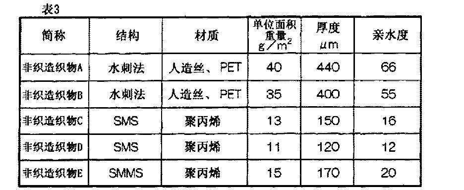 Figure CN102695489BD00251