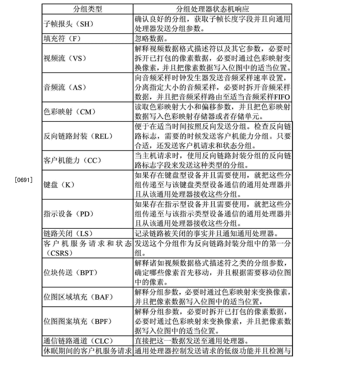 Figure CN102801595AD00791