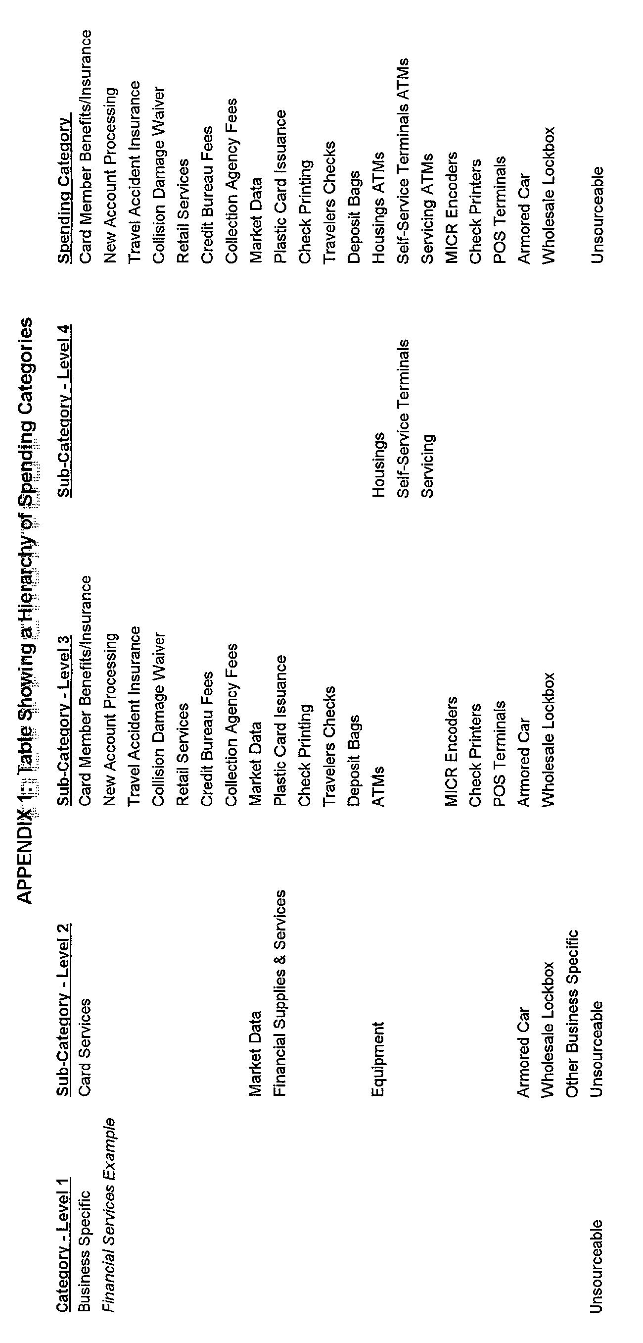 Figure US20020128938A1-20020912-P00008