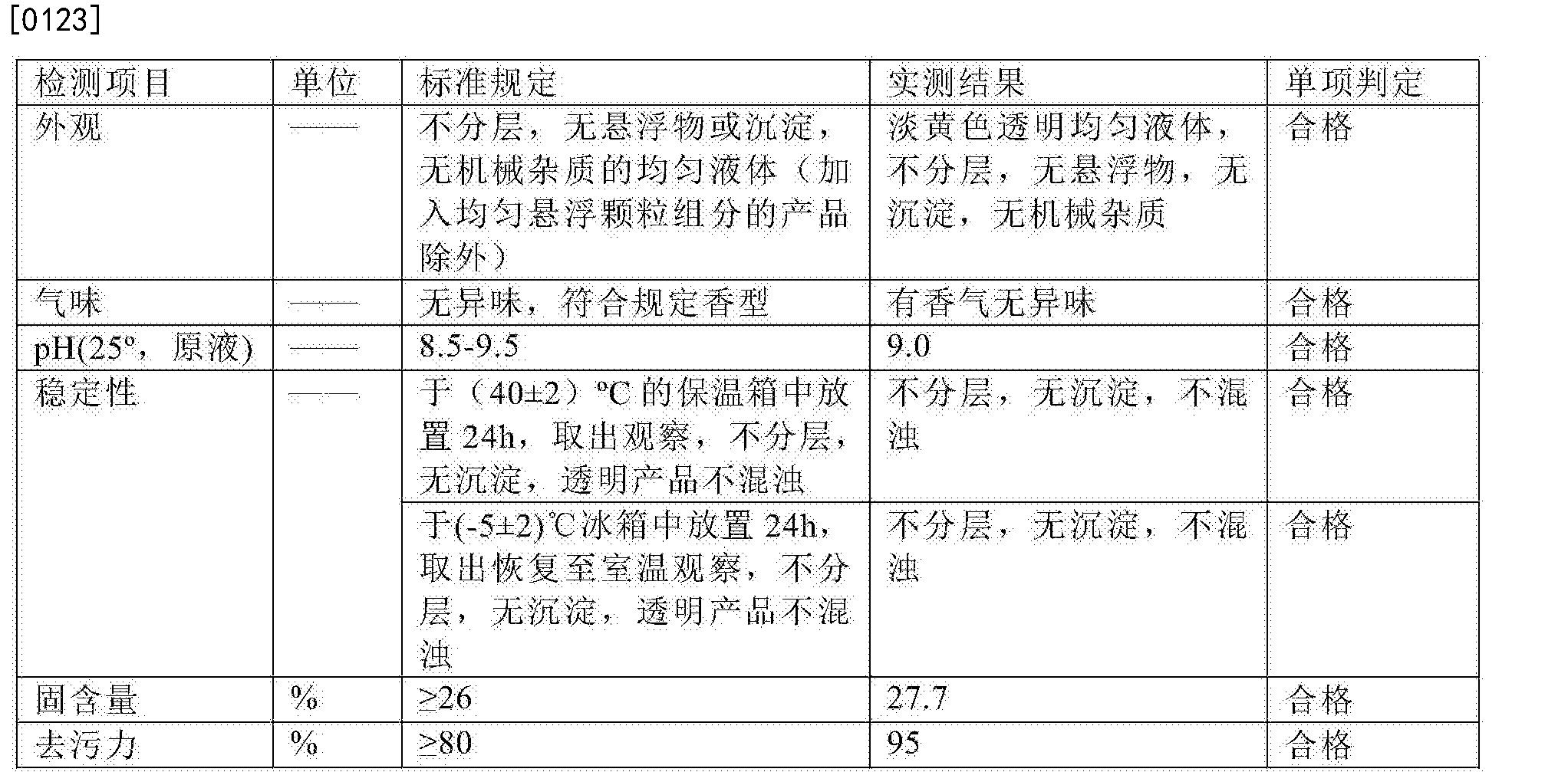 Figure CN105296177BD00141